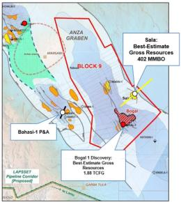 Sala-2 well in Kenya's Block 9 disappoints