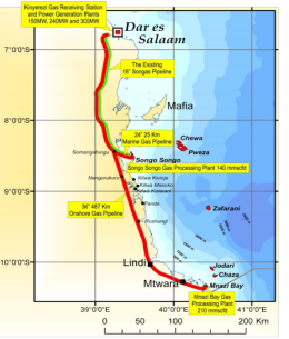 Exclusive: Mtwara to Dar Es Salaam Gas Pipeline Project update